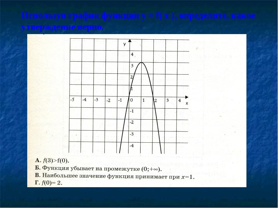 Используя график функции у = f( x ), определите, какое утверждение верно.