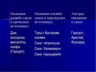 Названия племён саков в греческих источникахНазвания племён саков в персидск