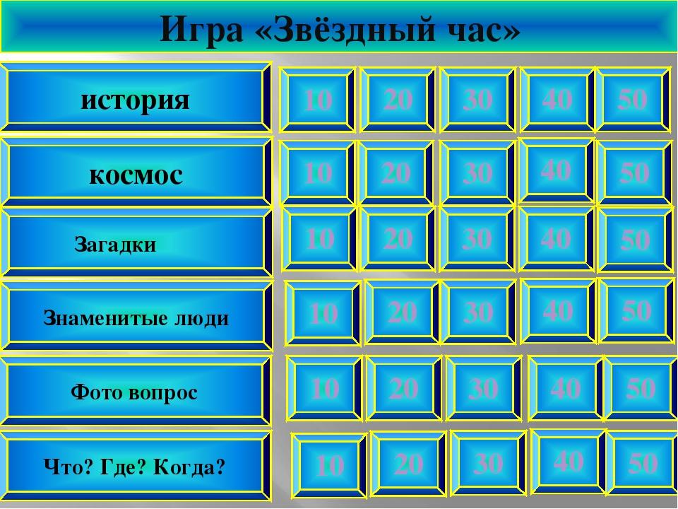 20 Загадки космос история Знаменитые люди Фото вопрос 10 30 40 50 20 10 30 4...