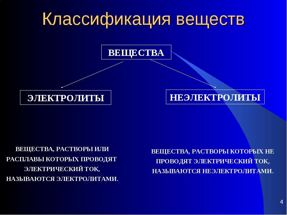 * Классификация веществ ВЕЩЕСТВА, РАСТВОРЫ ИЛИ РАСПЛАВЫ КОТОРЫХ ПРОВОДЯТ ЭЛЕК...