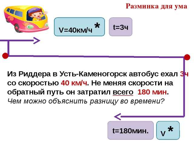 Из Риддера в Усть-Каменогорск автобус ехал 3ч со скоростью 40 км/ч. Не меняя...