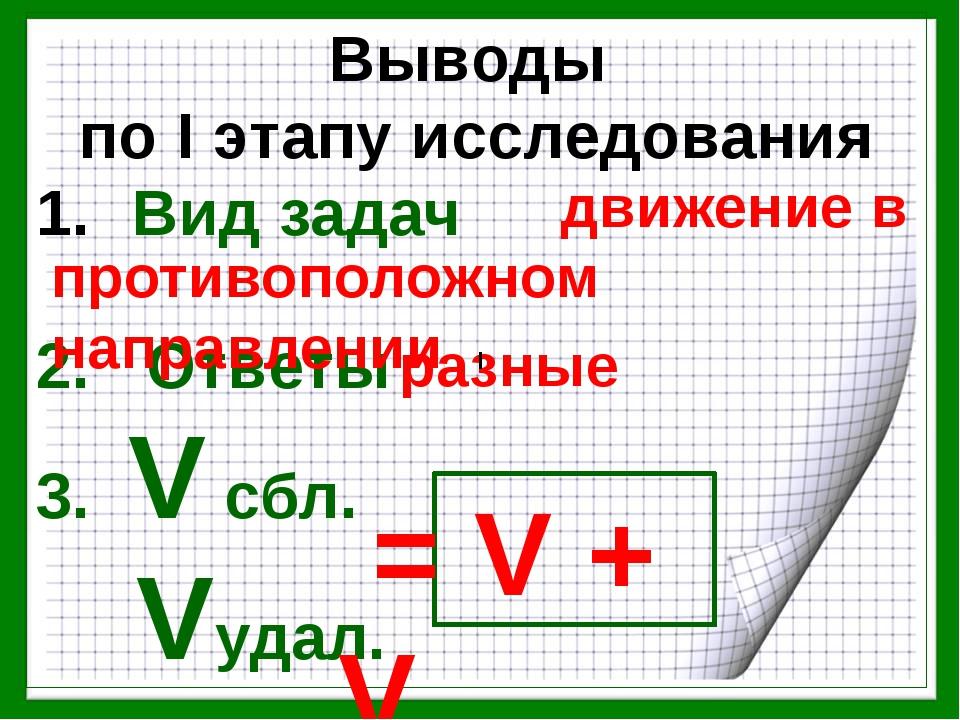Выводы по I этапу исследования Вид задач 2. Ответы 3. V сбл. Vудал. = V + V д...