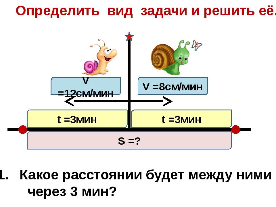 Определить вид задачи и решить её. V =12см/мин V =8см/мин t =3мин t =3мин S...