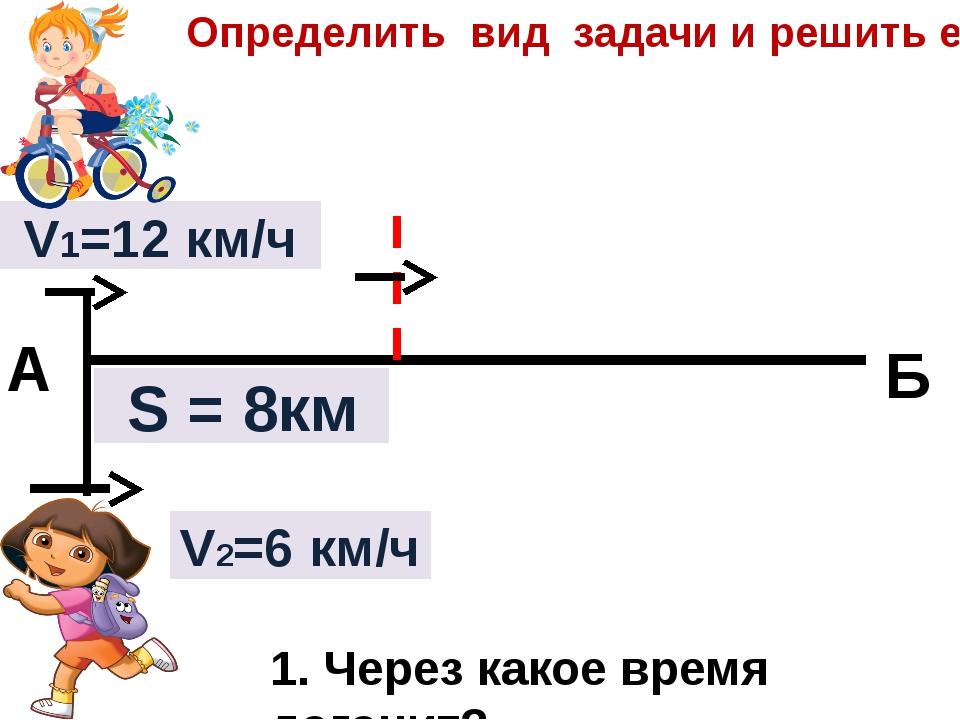 V2=6 км/ч V1=12 км/ч S = 8км А Б Определить вид задачи и решить её. 1. Через...