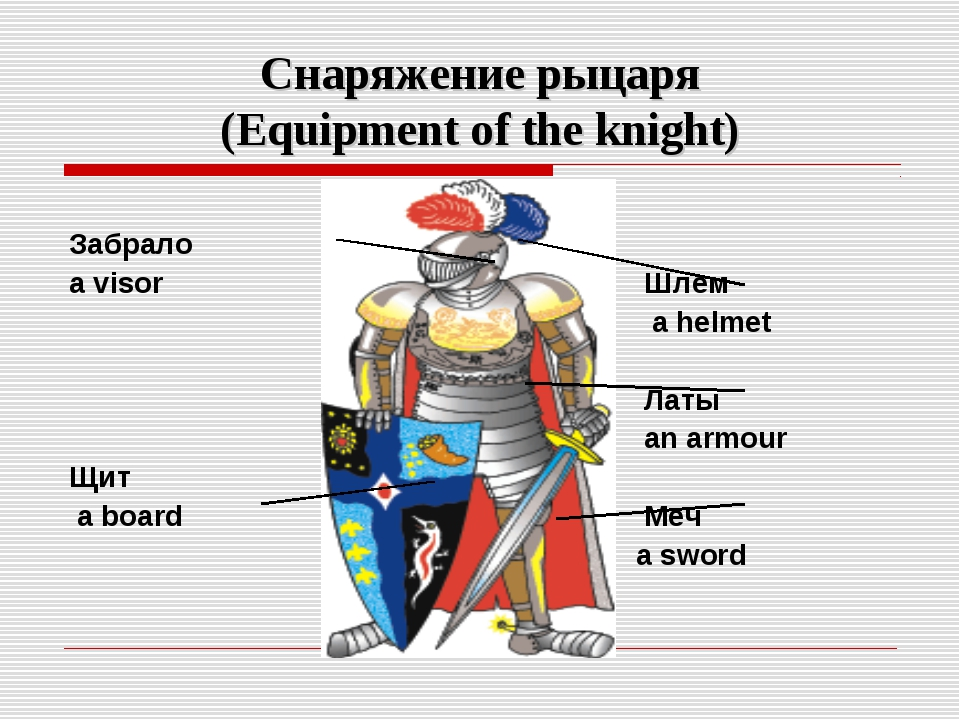 Снаряжение рыцаря (Equipment of the knight) Забрало a visor Щит a board Шлем...