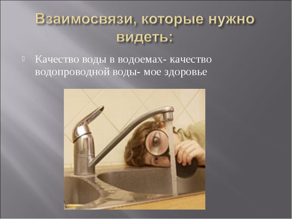 Качество воды в водоемах- качество водопроводной воды- мое здоровье