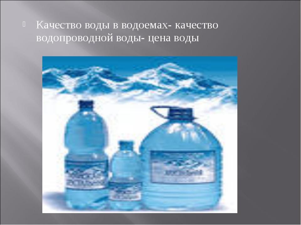 Качество воды в водоемах- качество водопроводной воды- цена воды