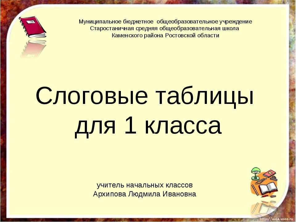 Слоговые таблицы для 1 класса учитель начальных классов Архипова Людмила Иван...
