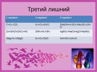 Третий лишний 1 вариант2 вариант3 вариант C+O2=CO2H2+Cl2=2HCl2NaOH+H2SO4=
