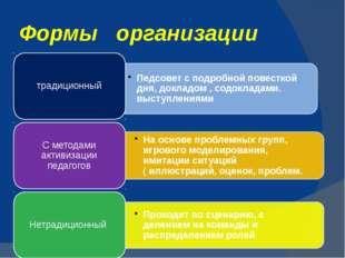 Формы организации