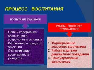 ПРОЦЕСС ВОСПИТАНИЯ ВОСПИТАНИЕ УЧАЩИХСЯ РАБОТА КЛАССНОГО РУКОВОДИТЕЛЯ Цели и с