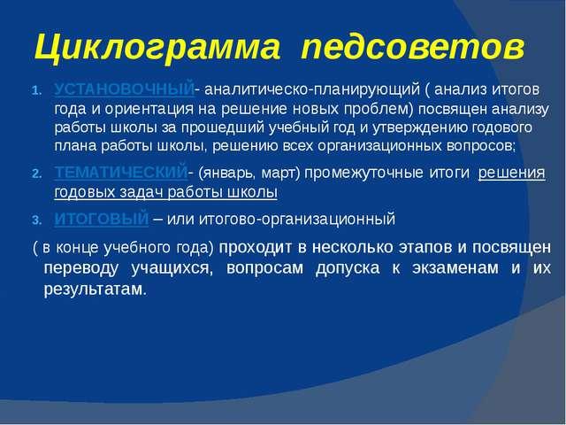 Циклограмма педсоветов УСТАНОВОЧНЫЙ- аналитическо-планирующий ( анализ итогов...