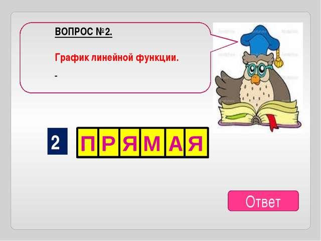 ВОПРОС №7. Название функции у=kx+b Ответ 7 А Я