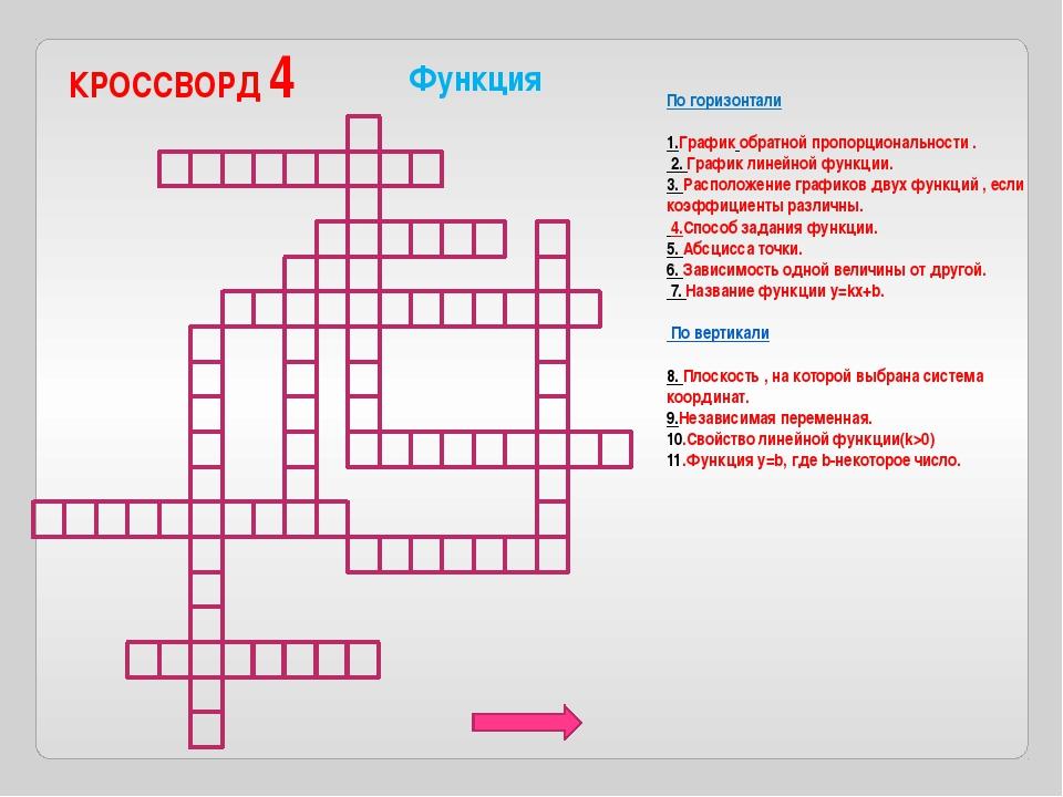 ВОПРОС №4 Назовите коэффициент в выражении ab. Ответ 4 А