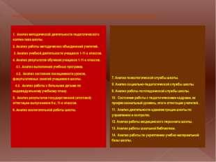 Раздел I. Анализ учебно-методической и воспитательной работы за прошедший уч
