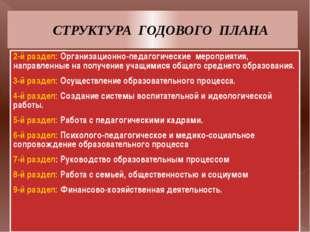 СТРУКТУРА ГОДОВОГО ПЛАНА 2-й раздел: Организационно-педагогические мероприяти