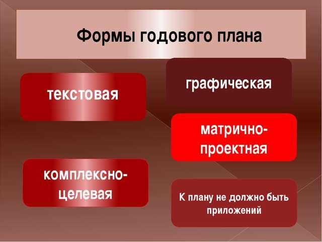 Формы годового плана текстовая графическая К плану не должно быть приложений...
