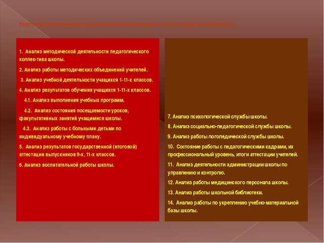 Раздел I. Анализ учебно-методической и воспитательной работы за прошедший уч...