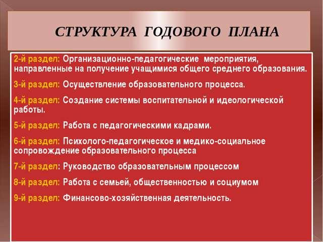 СТРУКТУРА ГОДОВОГО ПЛАНА 2-й раздел: Организационно-педагогические мероприяти...