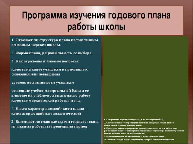 Программа изучения годового плана работы школы 1. Отвечает ли структура плана...