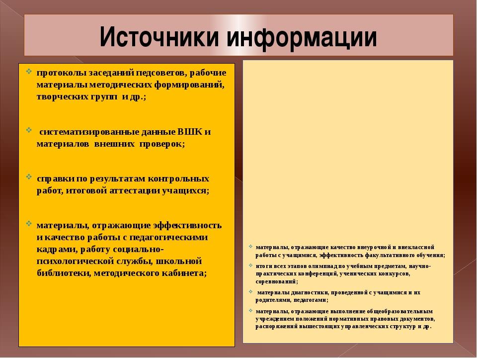 протоколы заседаний педсоветов, рабочие материалы методических формирований,...