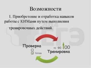 Возможности 1. Приобретение и отработка навыков работы с КИМамипутемвыполн