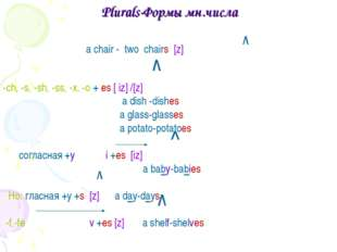 Plurals-Формы мн.числа a chair - two chairs [z] -ch, -s, -sh, -ss, -x, -o + e