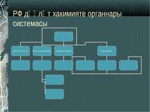 РФ дәүләт хакимияте органнары системасы