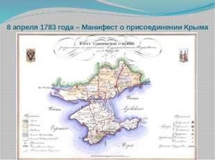 8 апреля 1783 года – Манифест о присоединении Крыма