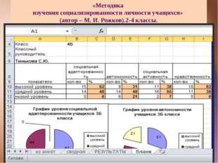 «Методика изучения социализированности личности учащихся» (автор – М. И. Рожк
