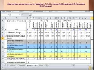 Диагностика личностного роста учащихся 5, 7, 9, 11 классов (Д.В.Григорьев, И