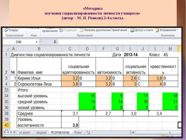 «Методика изучения социализированности личности учащихся» (автор – М. И. Рож...