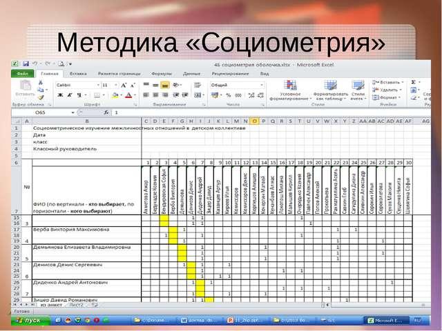 Методика «Социометрия»