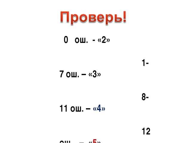 0 ош. - «2» 1-7 ош. – «3» 8-11 ош. – «4» 12 ош. – «5»