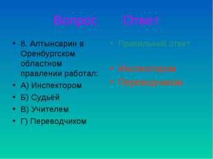 Вопрос Ответ 8. Алтынсарин в Оренбургском областном правлении работал: А) Инс