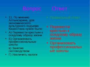 Вопрос Ответ 11. По мнению Алтынсарина, для экономического культурного подъем