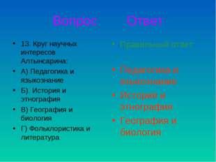 Вопрос Ответ 13. Круг научных интересов Алтынсарина: А) Педагогика и языкозна