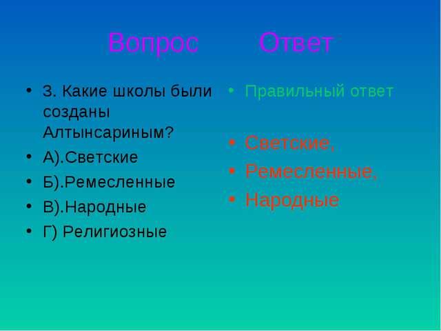Вопрос Ответ 3. Какие школы были созданы Алтынсариным? А).Светские Б).Ремесле...
