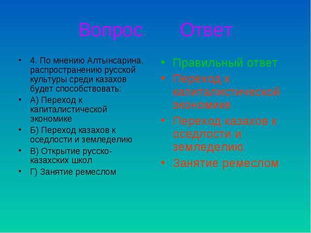Вопрос Ответ 4. По мнению Алтынсарина, распространению русской культуры среди...