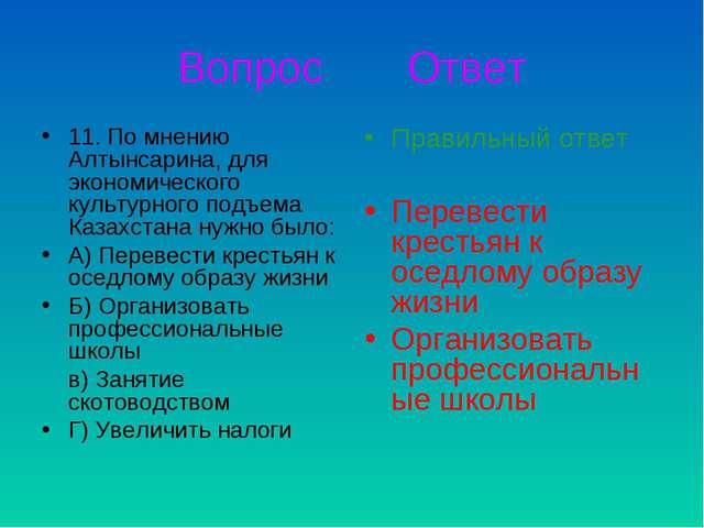 Вопрос Ответ 11. По мнению Алтынсарина, для экономического культурного подъем...