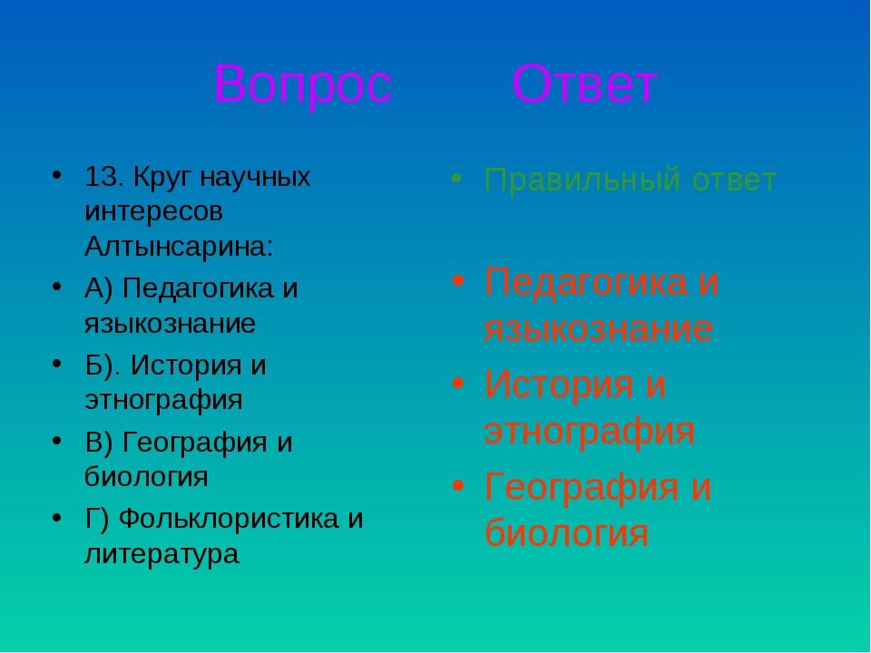 Вопрос Ответ 13. Круг научных интересов Алтынсарина: А) Педагогика и языкозна...