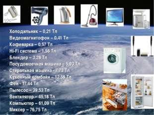 Холодильник – 0,21 Тл Видеомагнитофон – 0,41 Тл Кофеварка – 0,57 Тл Hi-Fi сис