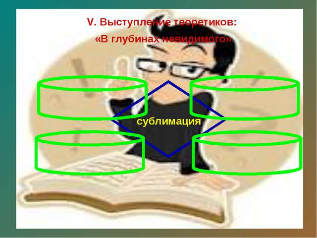 V. Выступление теоретиков: «В глубинах невидимого» сублимация