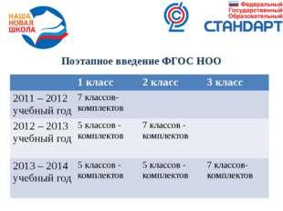 Поэтапное введение ФГОС НОО 1 класс 2 класс 3 класс 2011 – 2012 учебный год 7