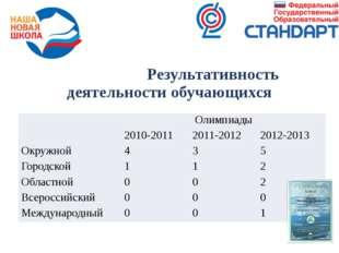 Результативность деятельности обучающихся Олимпиады 2010-2011 2011-2012 2012