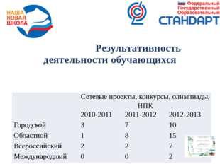 Результативность деятельности обучающихся Сетевыепроекты, конкурсы, олимпиад