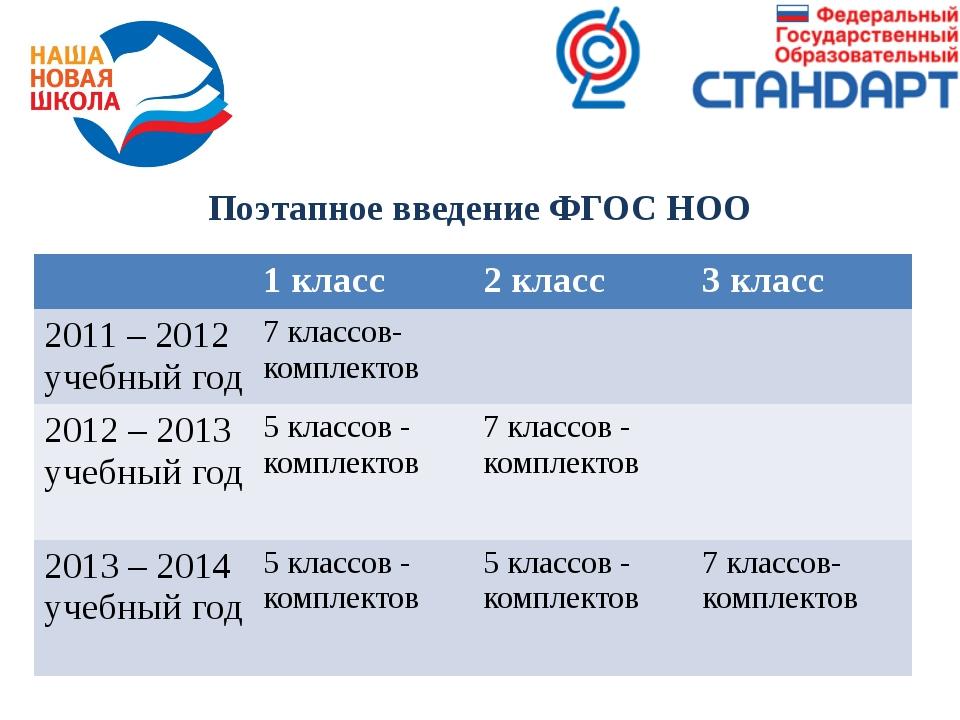 Поэтапное введение ФГОС НОО 1 класс 2 класс 3 класс 2011 – 2012 учебный год 7...