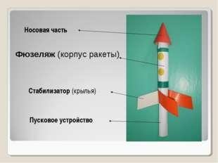 Фюзеляж (корпус ракеты) Пусковое устройство Стабилизатор (крылья) Носовая часть