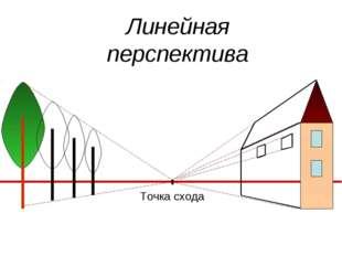Линейная перспектива Точка схода
