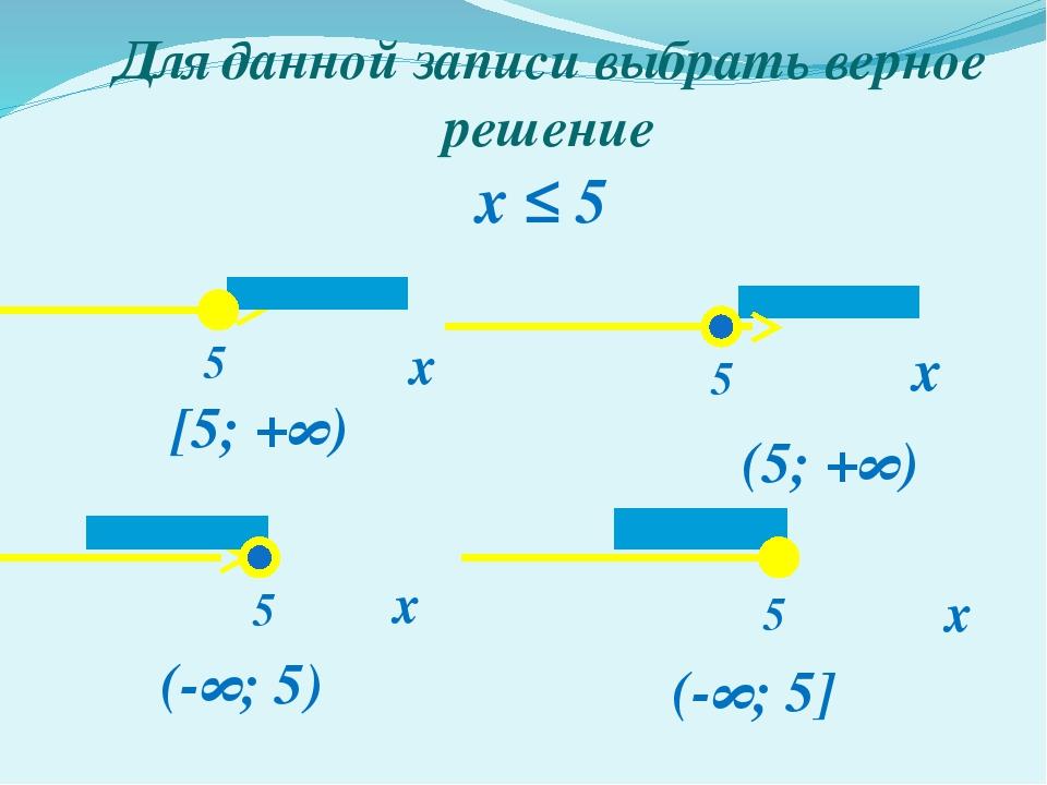 Для данной записи выбрать верное решение х х х х x ≤ 5 5 5 5 5 (-∞; 5) [5; +∞...